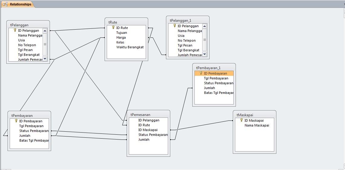 Erd entity relationship diagram flyingalfa advertisements ccuart Choice Image